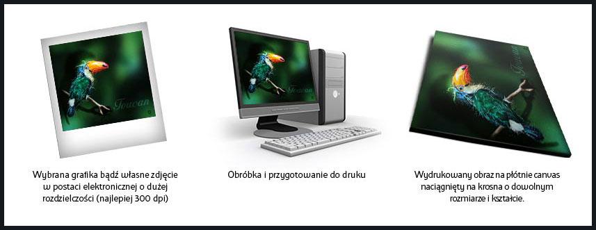 oferta_obrazy2